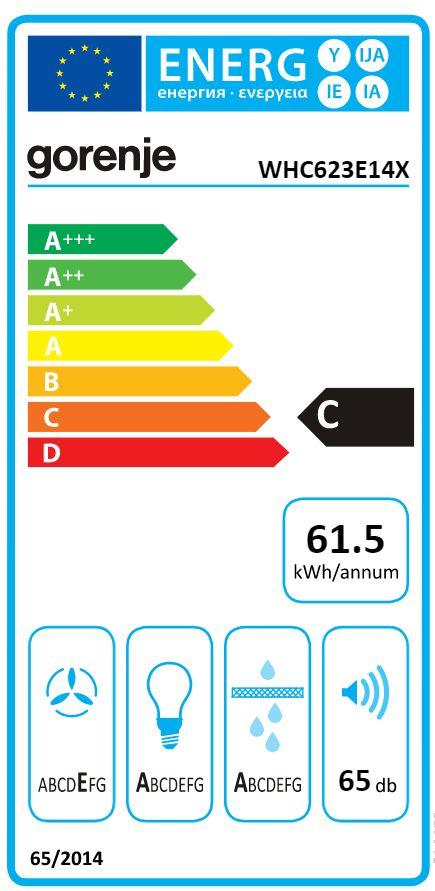 Dunstabzugshaube 56 Cm Breit 2021
