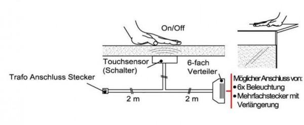 Schröder Kitzalm Zubehör - Touchsensor-Set (Lichtschaltung) - TSS01