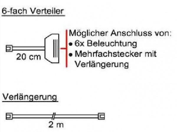 Schröder Kitzalm Zubehör - Mehrfachstecker-Set - MFV06