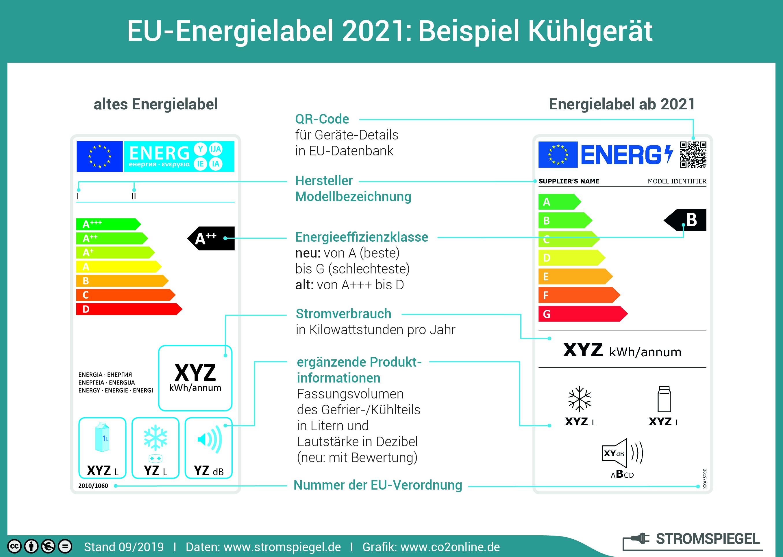 eu-energielabel-2021-print