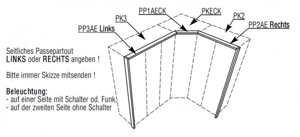 Voglauer V-Pur Zubehör - Rahmen für Anbau an Eckschrank 8-türig - PP8AE